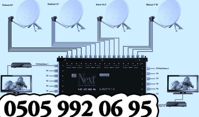 uydu-anten-gorukle-bursa